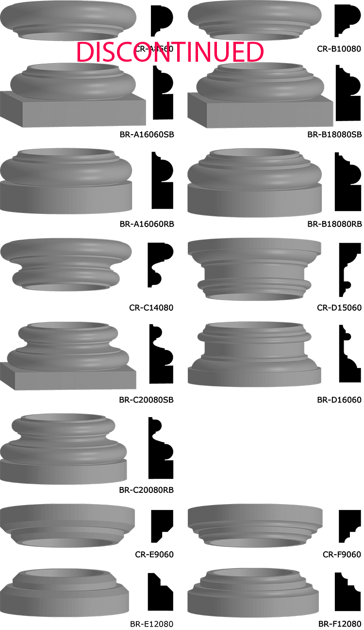 Capital and Base Rings